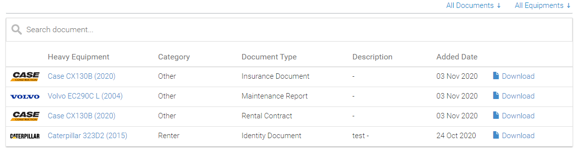 Track Your Documents