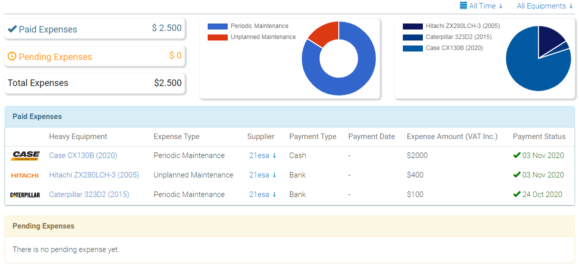 Heavy Equipment Expense Tracking Software
