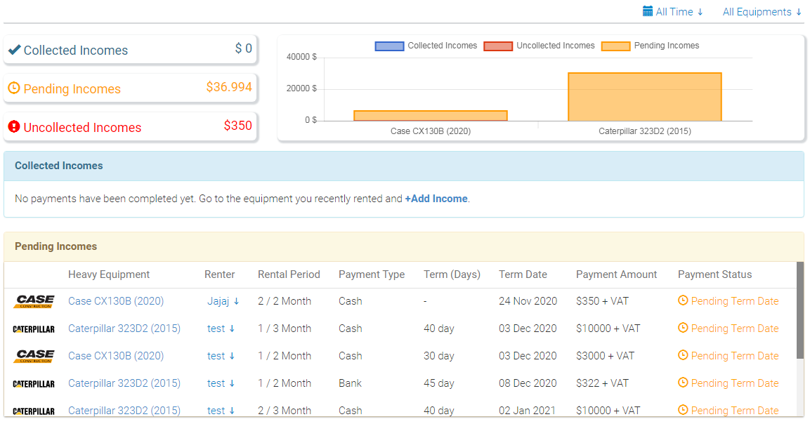 Heavy Equipment Income Tracking Software