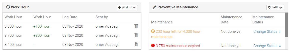 >Work Hours and Preventive Maintenance Tracking